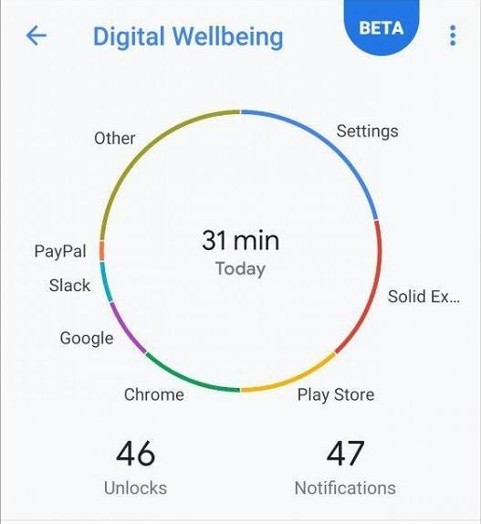 Digital-Wellbeing