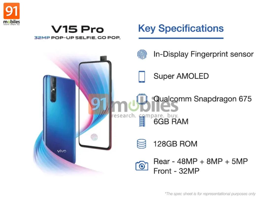 Vivo V15 Pro Device Specifications