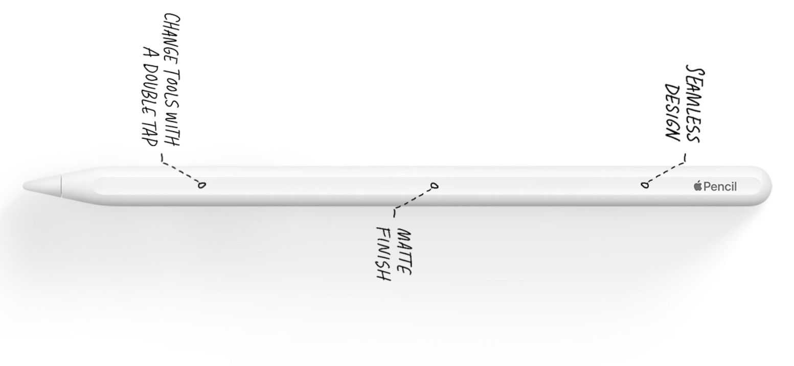 Best Apple iPad Pro accessories 2. Apple Pencil 2